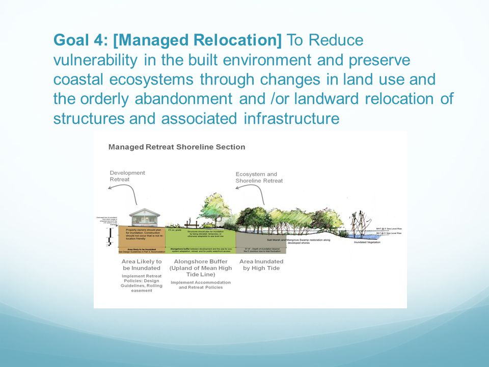 Goal 4: [Managed Relocation] To Reduce vulnerability in the built environment and preserve coastal ecosystems through changes in land use and the orderly abandonment and /or landward relocation of structures and associated infrastructure